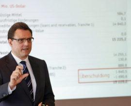Δάνεια ελβετικού: Ο νέος κίνδυνος για τους οφειλέτες