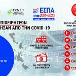 ΠΙΝ: Τροποποίηση της Πρόσκλησης για το Πρόγραμμα ενίσχυσης των επιχειρήσεων που επλήγησαν από την πανδημία