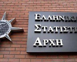 ΕΛΣΤΑΤ: Μειωμένοι οι θάνατοι στην Ελλάδα κατά 0,27%, το 2020