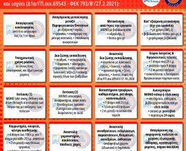 Π.Ε. Λευκάδας: Δημοσιεύθηκε το ΦΕΚ με τα έκτατα μέτρα προστασίας – Τι ισχύει για τη Λευκάδα