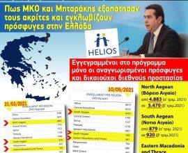ΜΚΟ και Μηταράκης εγκλωβίζουν «πρόσφυγες» στην Ελλάδα- Γκριζάρουν Αιγαίο-Θράκη με το «ΗΛΙΟΣ «