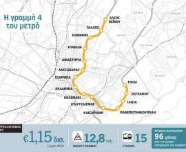 Ο Σύνδεσμος για τη Βιώσιμη Ανάπτυξη των Πόλεων χαιρετίζει την ουσιαστική έναρξη της γραμμής 4 του Μετρό