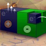 ΜΙΤ: Nέος τρόπος παραγωγής ηλεκτρικής ενέργειας