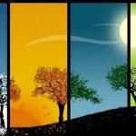 Μερομήνια: Τι καιρό θα κάνει τον φετινό χειμώνα